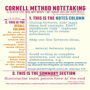 OneClass: 5 Effective Note Taking Methods